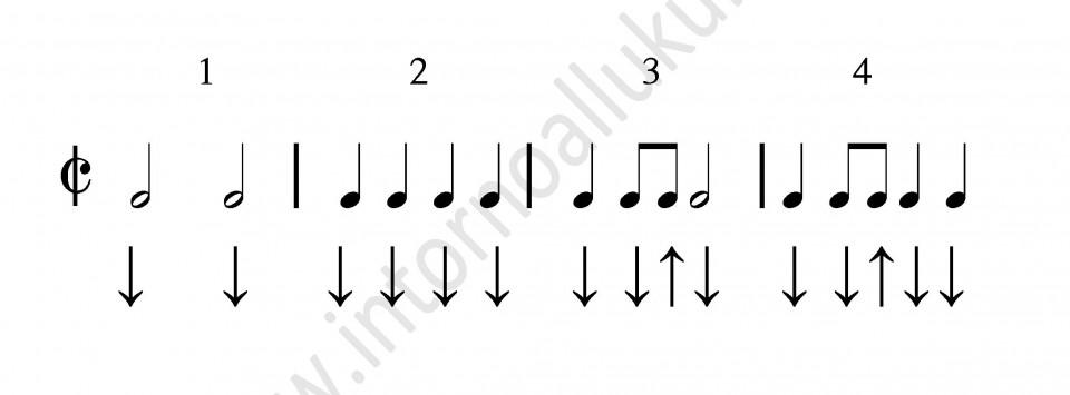mackie ritmi